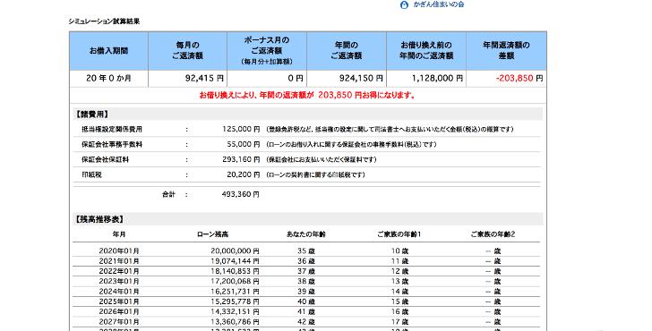 鹿児島銀行のシミュレーション試算結果