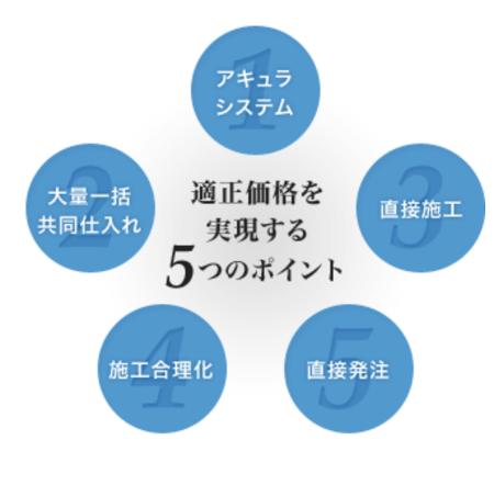 アキュラホーム適正価格の5つのポイント