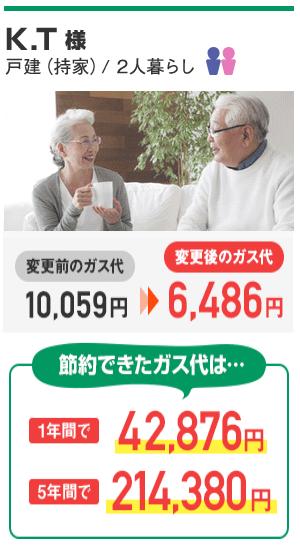 2人暮らしの場合、ガスを見直して1年間で42,876円、5年間で214,380円節約可能